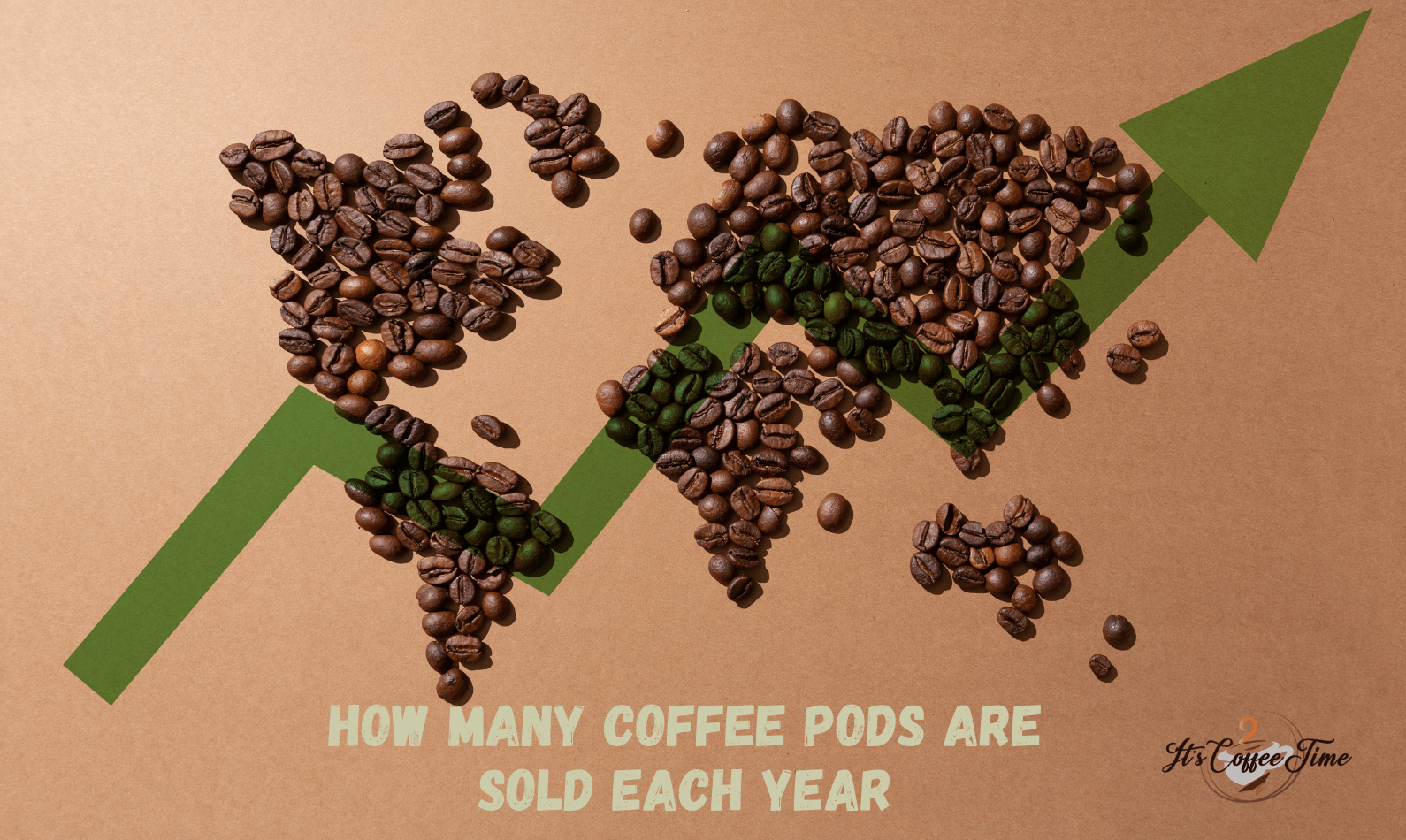 How many Coffee Pods are Sold Each Year